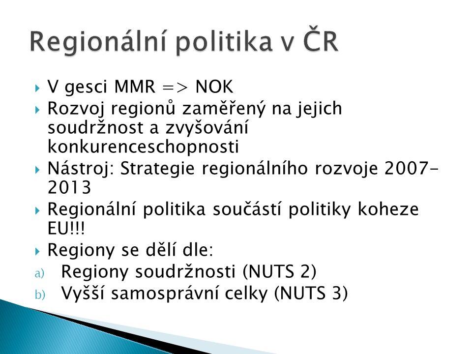  V gesci MMR => NOK  Rozvoj regionů zaměřený na jejich soudržnost a zvyšování konkurenceschopnosti  Nástroj: Strategie regionálního rozvoje 2007- 2