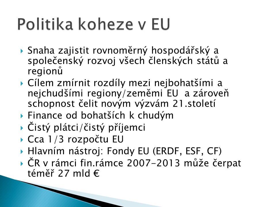  Konvergence (HDP/obyv v PPS do 75% průměru EU v NUTS 2 nebo HND země do 90% průměru EU)  Regionální konkurenceschopnost a zaměstnanost (NUTS 2 nebo NUTS 1 přesahující limitní ukazatele pro bod 1)  Evropská územní spolupráce (přeshraniční spolupráce regionů)