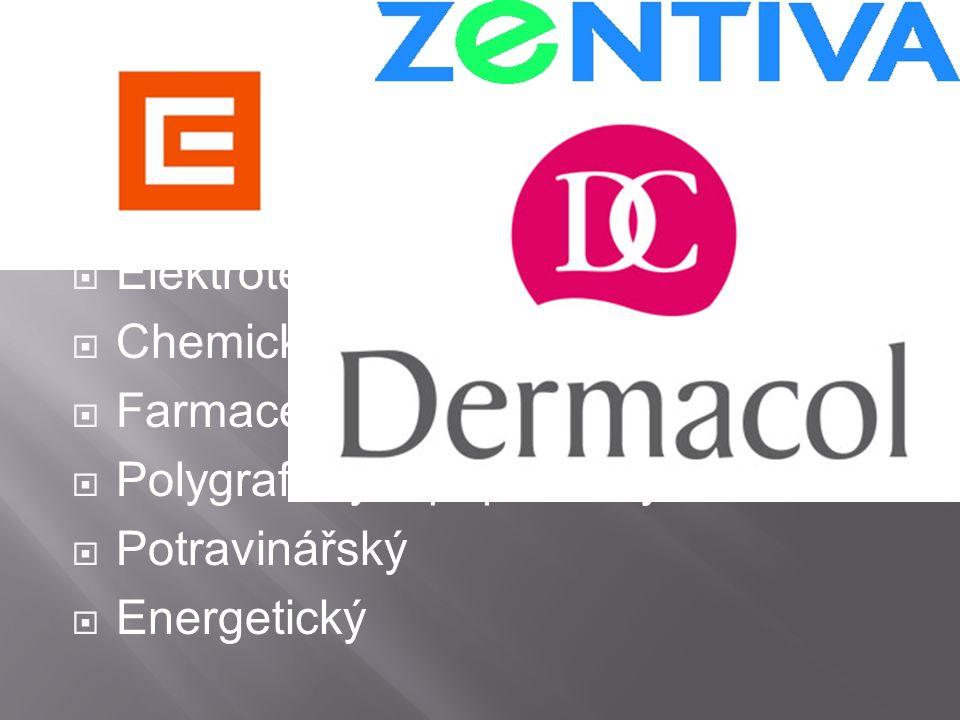  Strojírenství  Elektrotechnika  Chemický a gumárenský  Farmaceutický  Polygrafický a papírenský  Potravinářský  Energetický