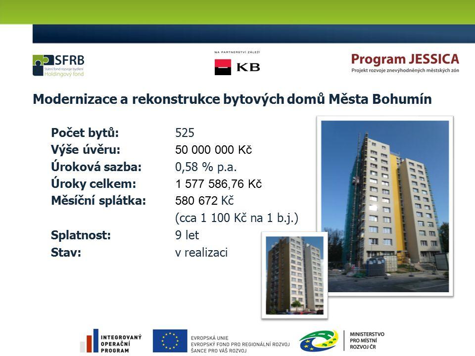 Počet bytů: 525 Výše úvěru: 50 000 000 Kč Úroková sazba: 0,58 % p.a. Úroky celkem: 1 577 586,76 Kč Měsíční splátka: 580 672 Kč (cca 1 100 Kč na 1 b.j.