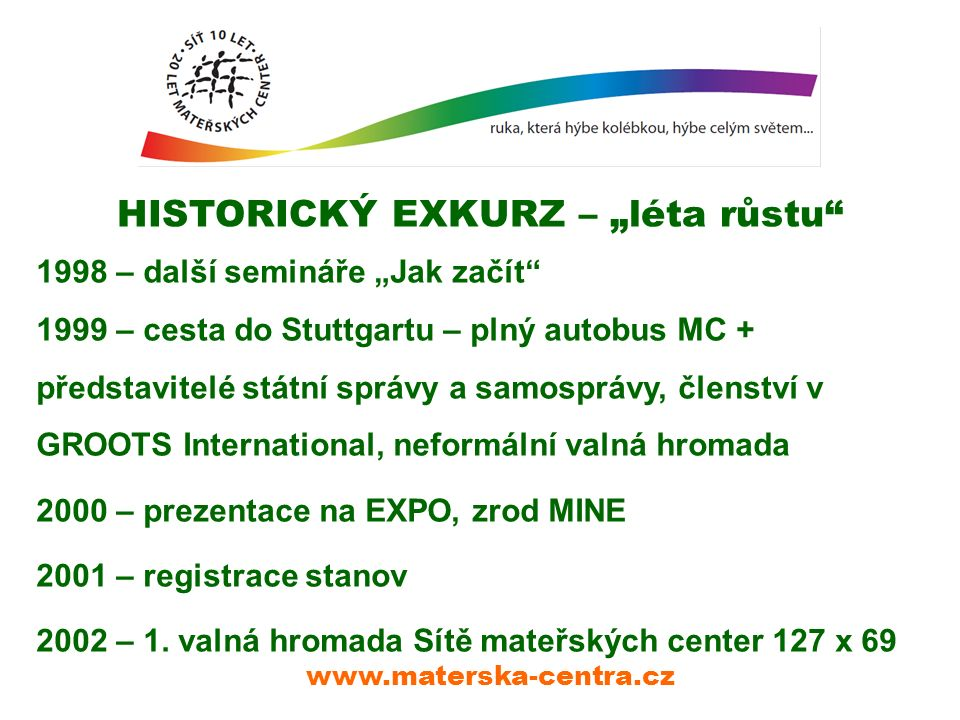"""HISTORICKÝ EXKURZ – """"léta růstu 1998 – další semináře """"Jak začít 1999 – cesta do Stuttgartu – plný autobus MC + představitelé státní správy a samosprávy, členství v GROOTS International, neformální valná hromada 2000 – prezentace na EXPO, zrod MINE 2001 – registrace stanov 2002 – 1."""