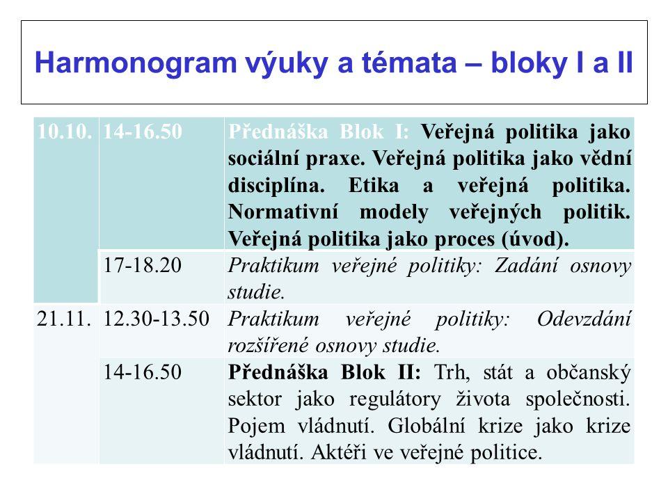 Harmonogram výuky a témata – bloky I a II 10.10.14-16.50Přednáška Blok I: Veřejná politika jako sociální praxe. Veřejná politika jako vědní disciplína
