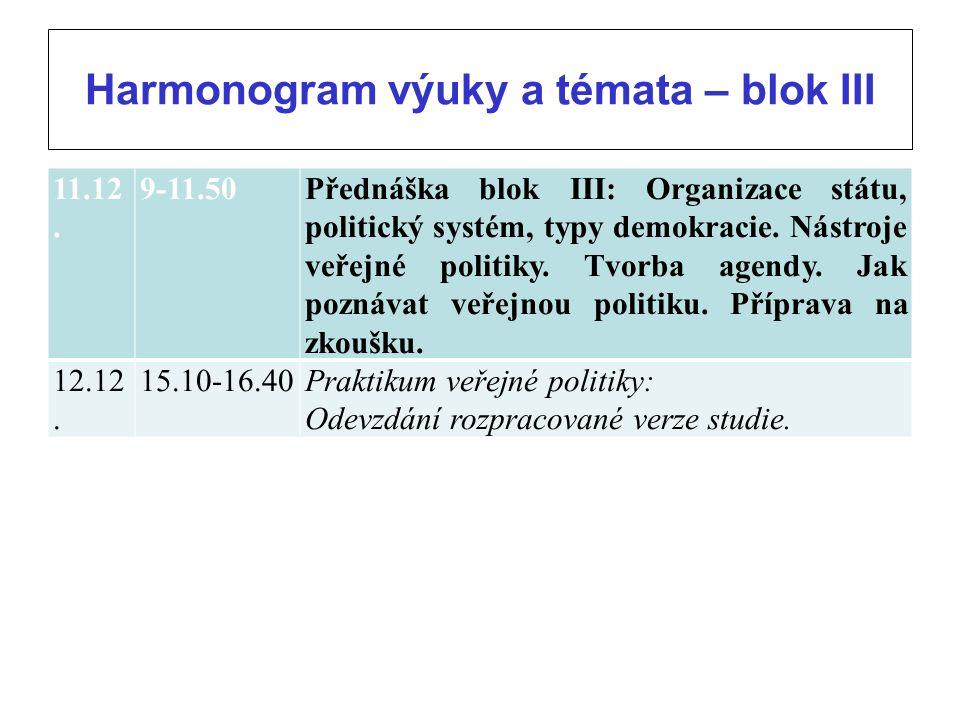 Harmonogram výuky a témata – blok III 11.12. 9-11.50Přednáška blok III: Organizace státu, politický systém, typy demokracie. Nástroje veřejné politiky