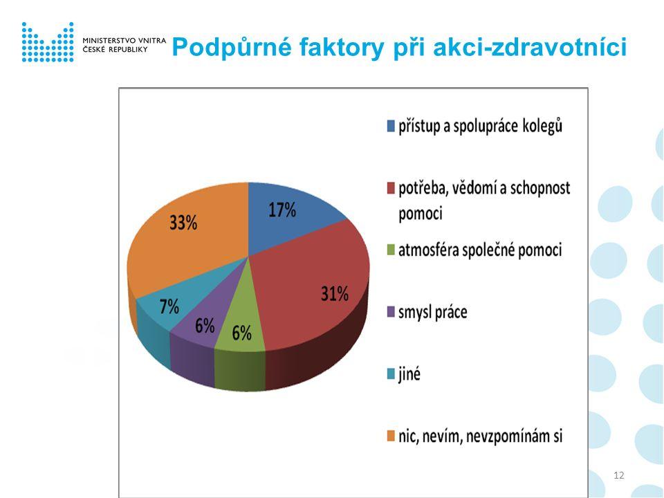 Podpůrné faktory při akci-zdravotníci 12