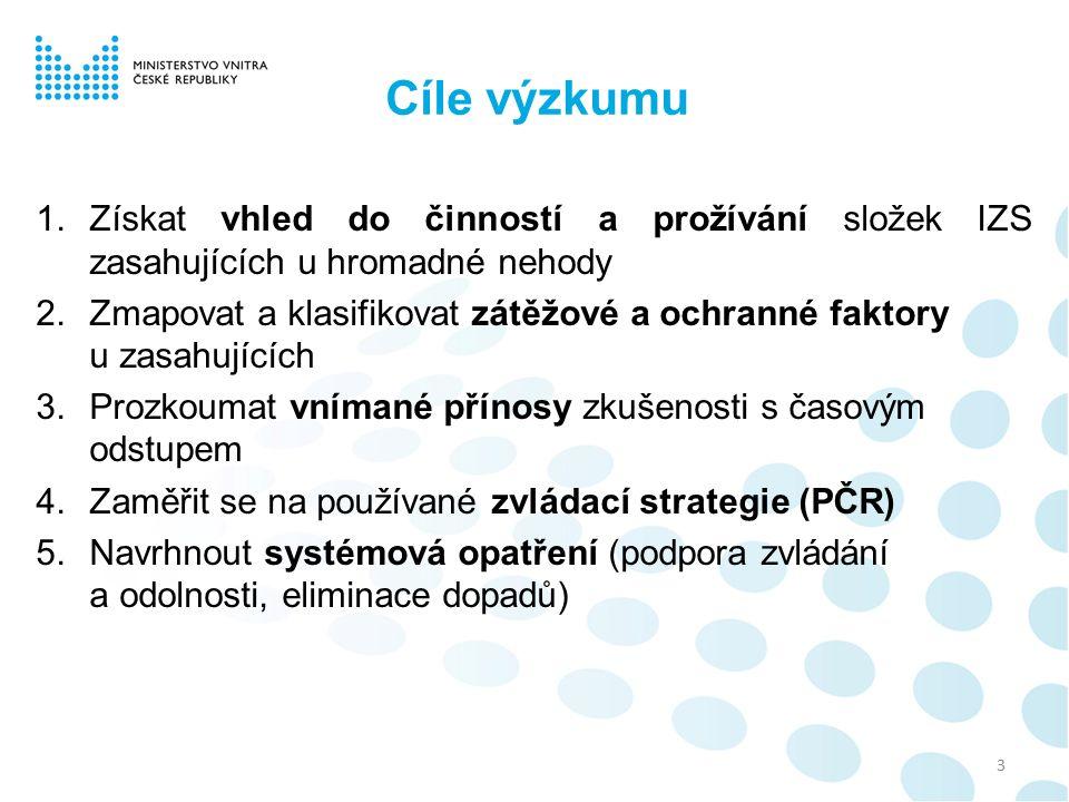 Cíle výzkumu 1.Získat vhled do činností a prožívání složek IZS zasahujících u hromadné nehody 2.Zmapovat a klasifikovat zátěžové a ochranné faktory u