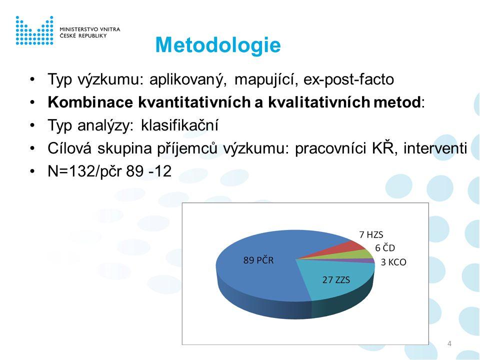 Metodologie Typ výzkumu: aplikovaný, mapující, ex-post-facto Kombinace kvantitativních a kvalitativních metod: Typ analýzy: klasifikační Cílová skupin