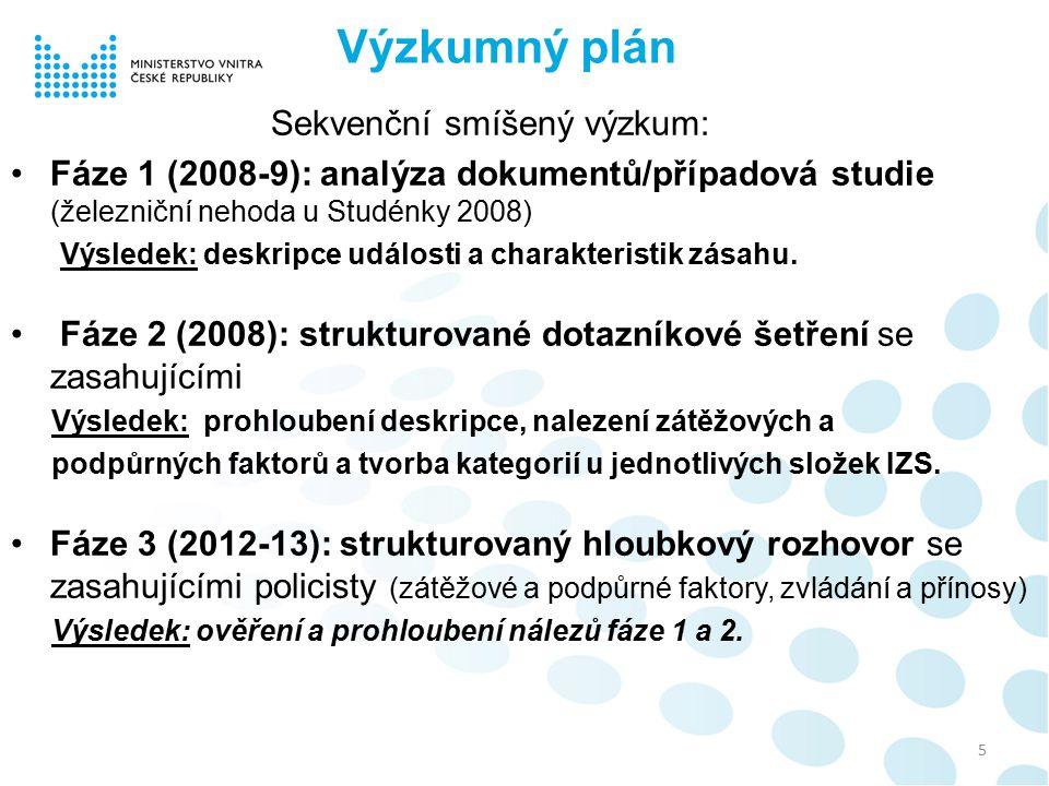 Výzkumný plán Sekvenční smíšený výzkum: Fáze 1 (2008-9): analýza dokumentů/případová studie (železniční nehoda u Studénky 2008) Výsledek: deskripce ud
