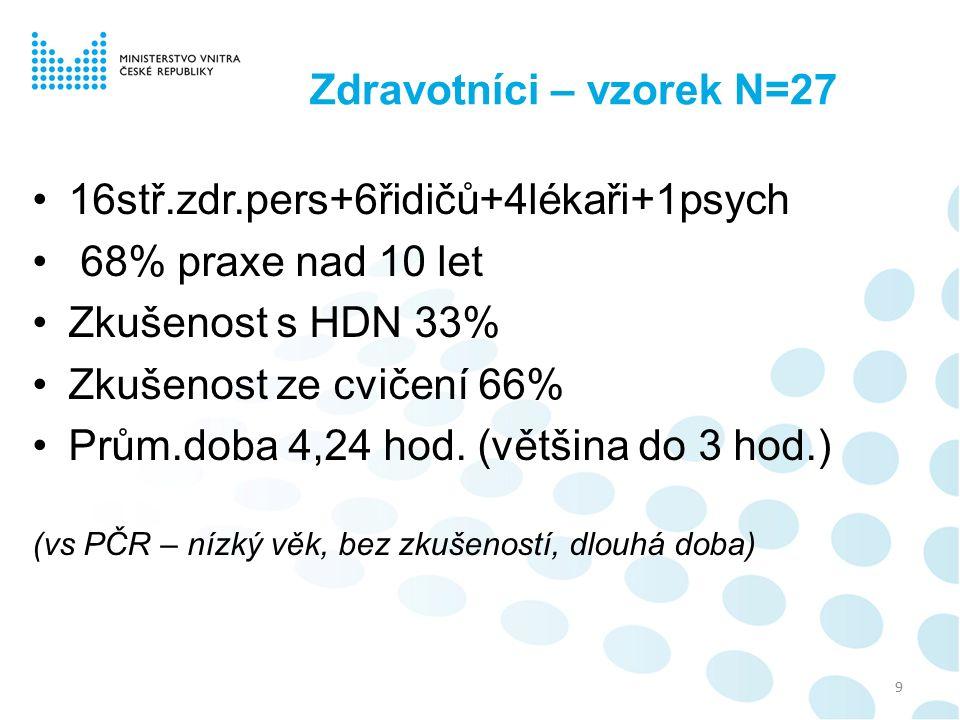Doporučení - shrnutí Příprava pro HDN + cvičení.