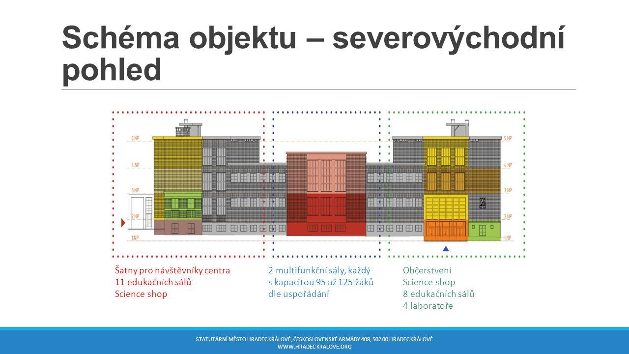 Schéma objektu: možné rozdělení funkcí STATUTÁRNÍ MĚSTO HRADEC KRÁLOVÉ, ČESKOSLOVENSKÉ ARMÁDY 408, 502 00 HRADEC KRÁLOVÉ WWW.HRADEC KRALOVE.ORG