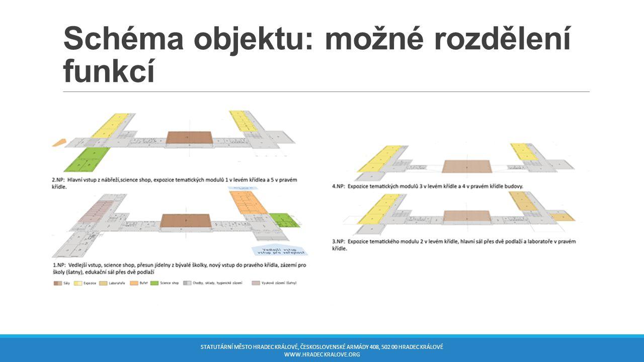 Tematické moduly STATUTÁRNÍ MĚSTO HRADEC KRÁLOVÉ, ČESKOSLOVENSKÉ ARMÁDY 408, 502 00 HRADEC KRÁLOVÉ WWW.HRADEC KRALOVE.ORG