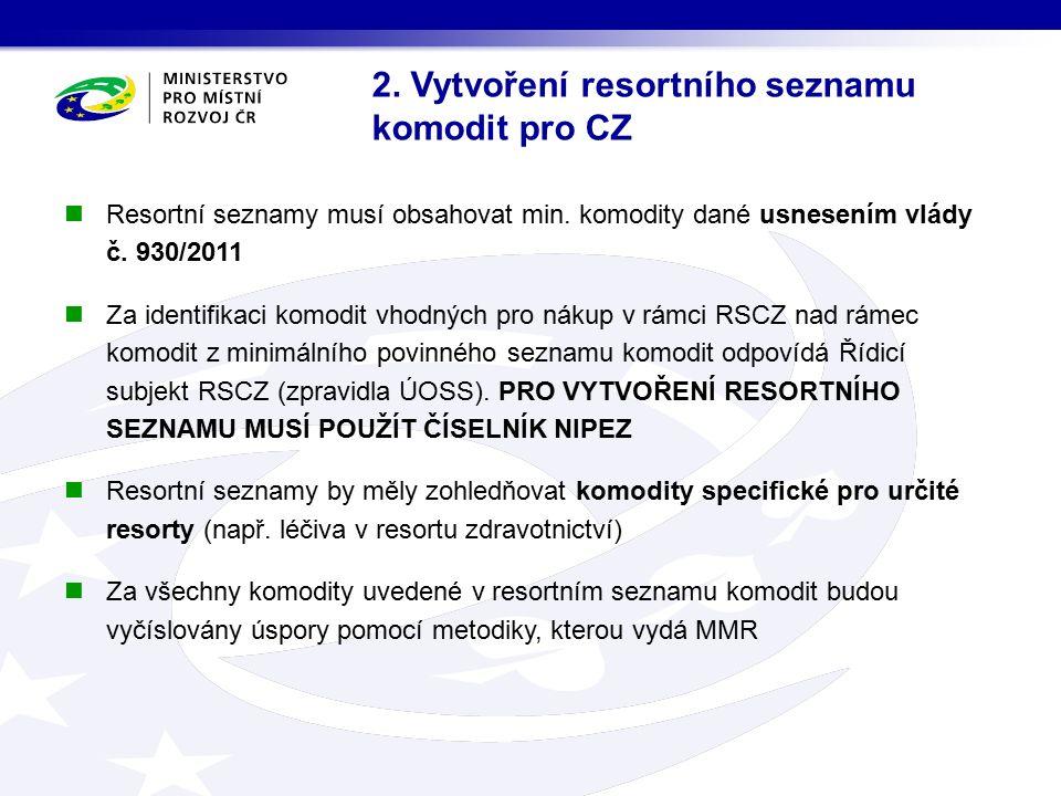 2. Vytvoření resortního seznamu komodit pro CZ Resortní seznamy musí obsahovat min.