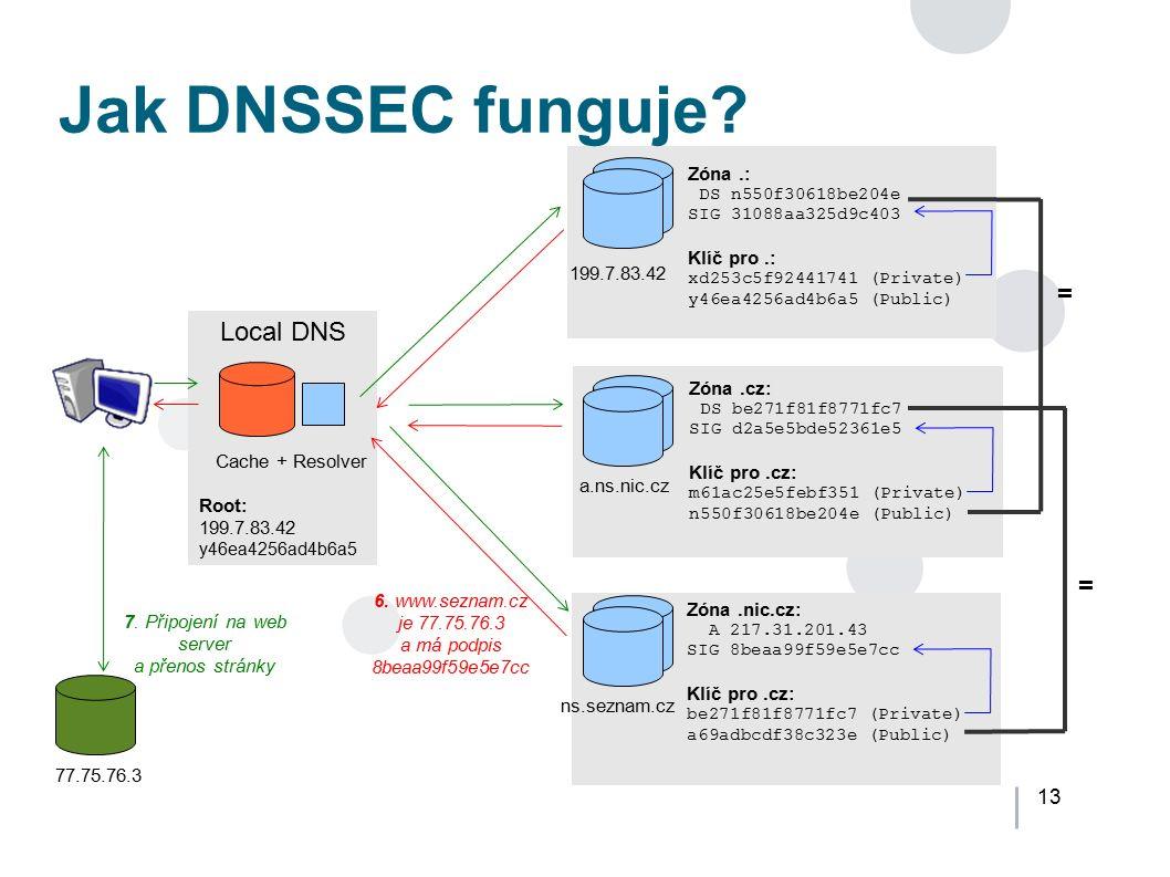 13 Jak DNSSEC funguje? 6. www.seznam.cz je 77.75.76.3 a má podpis 8beaa99f59e5e7cc 77.75.76.3 7. Připojení na web server a přenos stránky Cache + Reso