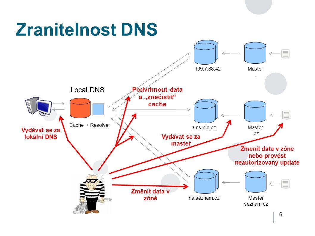 6 Zranitelnost DNS Cache + Resolver Local DNS 199.7.83.42Master. a.ns.nic.czMaster.cz ns.seznam.cz Master seznam.cz Vydávat se za lokální DNS Podvrhno
