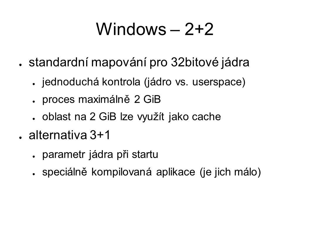 Windows – 2+2 ● standardní mapování pro 32bitové jádra ● jednoduchá kontrola (jádro vs.