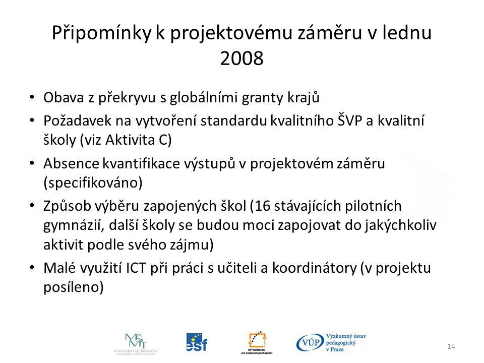 14 Připomínky k projektovému záměru v lednu 2008 Obava z překryvu s globálními granty krajů Požadavek na vytvoření standardu kvalitního ŠVP a kvalitní školy (viz Aktivita C) Absence kvantifikace výstupů v projektovém záměru (specifikováno) Způsob výběru zapojených škol (16 stávajících pilotních gymnázií, další školy se budou moci zapojovat do jakýchkoliv aktivit podle svého zájmu) Malé využití ICT při práci s učiteli a koordinátory (v projektu posíleno)