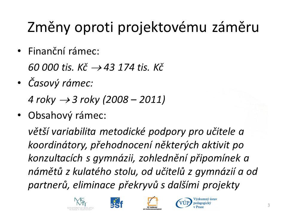 3 Změny oproti projektovému záměru Finanční rámec: 60 000 tis.