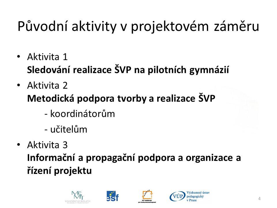 4 Původní aktivity v projektovém záměru Aktivita 1 Sledování realizace ŠVP na pilotních gymnázií Aktivita 2 Metodická podpora tvorby a realizace ŠVP - koordinátorům - učitelům Aktivita 3 Informační a propagační podpora a organizace a řízení projektu