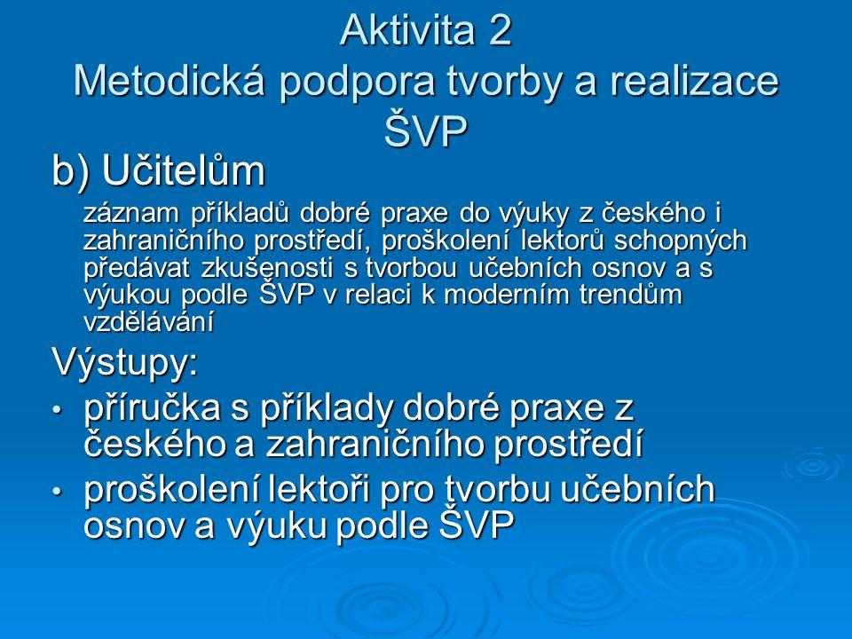 Aktivita 2 Metodická podpora tvorby a realizace ŠVP b) Učitelům záznam příkladů dobré praxe do výuky z českého i zahraničního prostředí, proškolení le