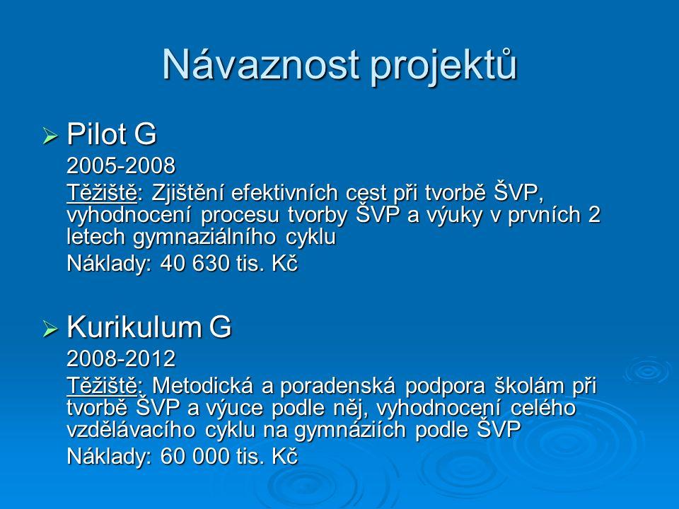 Návaznost projektů  Pilot G 2005-2008 Těžiště: Zjištění efektivních cest při tvorbě ŠVP, vyhodnocení procesu tvorby ŠVP a výuky v prvních 2 letech gy