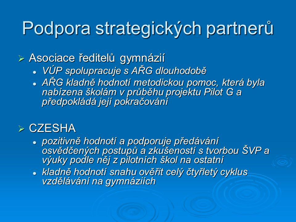 Podpora strategických partnerů  Asociace ředitelů gymnázií VÚP spolupracuje s AŘG dlouhodobě VÚP spolupracuje s AŘG dlouhodobě AŘG kladně hodnotí met