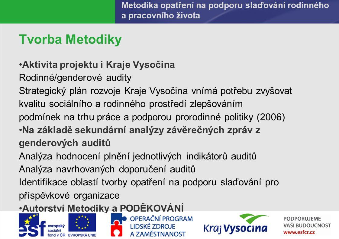 PREZENTUJÍCÍ729.9.2016 Tvorba Metodiky Aktivita projektu i Kraje Vysočina Rodinné/genderové audity Strategický plán rozvoje Kraje Vysočina vnímá potřebu zvyšovat kvalitu sociálního a rodinného prostředí zlepšováním podmínek na trhu práce a podporou prorodinné politiky (2006) Na základě sekundární analýzy závěrečných zpráv z genderových auditů Analýza hodnocení plnění jednotlivých indikátorů auditů Analýza navrhovaných doporučení auditů Identifikace oblastí tvorby opatření na podporu slaďování pro příspěvkové organizace Autorství Metodiky a PODĚKOVÁNÍ Metodika opatření na podporu slaďování rodinného a pracovního života