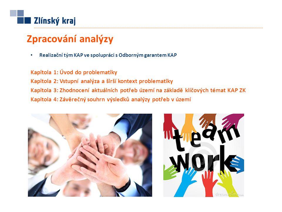 Kapitola 3: Zhodnocení aktuálních potřeb území na základě klíčových témat KAP ZK 3.1.1Zhodnocení současného stavu 3.1.2Přehled koncepčních dokumentů 3.1.3Relevantní cílové skupiny a zainteresovaní aktéři 3.1.4Realizované aktivity a projekty 3.1.4.1Souhrnné zhodnocení zaměření projektů a jejich financování 3.1.4.2Příklady dobré praxe 3.1.5Priority kraje definované ve strategických dokumentech 3.1.6Identifikace problémových oblastí a potřeb 3.1.7.
