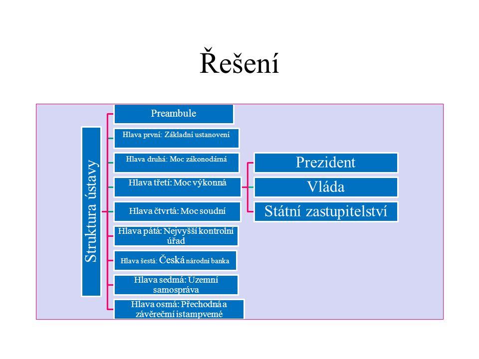 4.příklad: Výživová pyramida Výživová pyramida se skládá ze šesti skupin potravin.