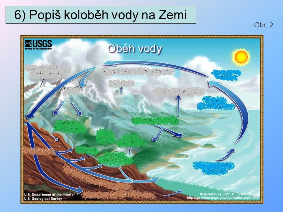 6) Popiš koloběh vody na Zemi Obr. 2