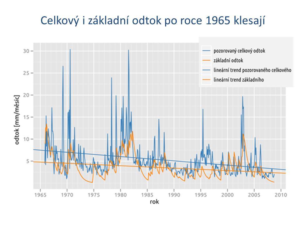 Celkový i základní odtok po roce 1965 klesají