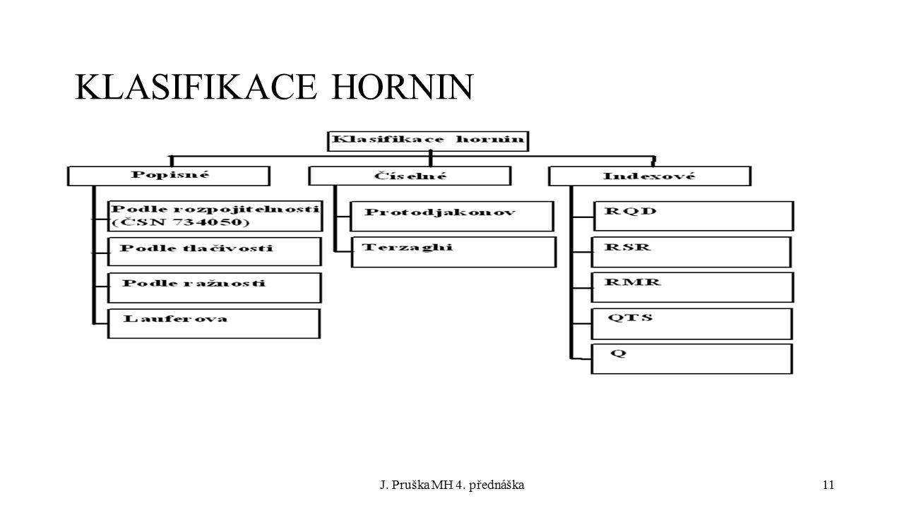 J. Pruška MH 4. přednáška11 KLASIFIKACE HORNIN