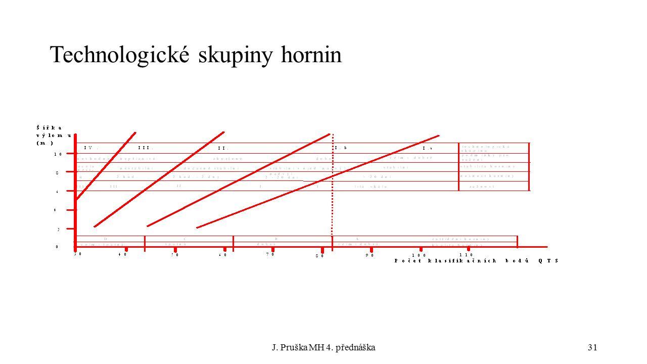J. Pruška MH 4. přednáška31 Technologické skupiny hornin