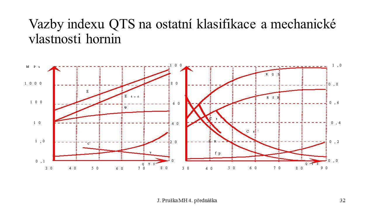 J. Pruška MH 4. přednáška32 Vazby indexu QTS na ostatní klasifikace a mechanické vlastnosti hornin