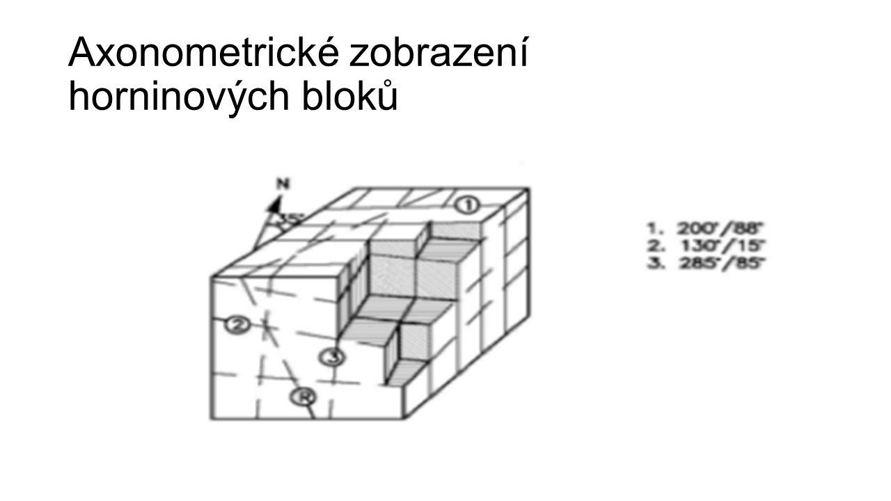 Axonometrické zobrazení horninových bloků