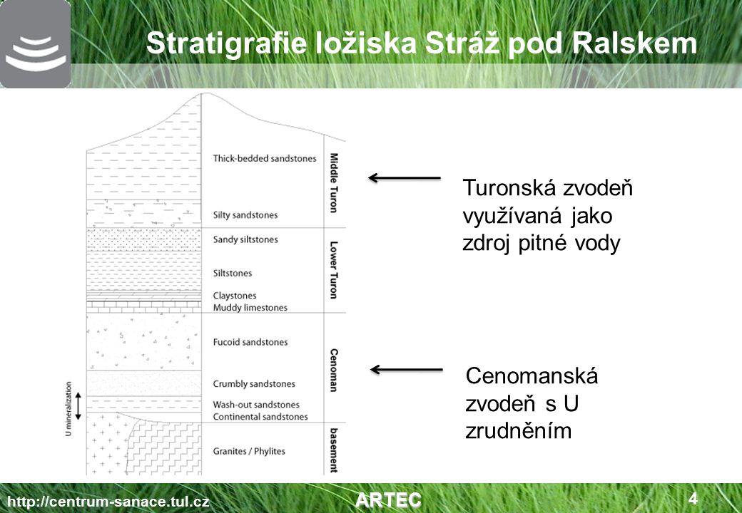 Těžba na ložisku Stráž pod Ralskem ARTEC http://centrum-sanace.tul.cz ARTEC 5