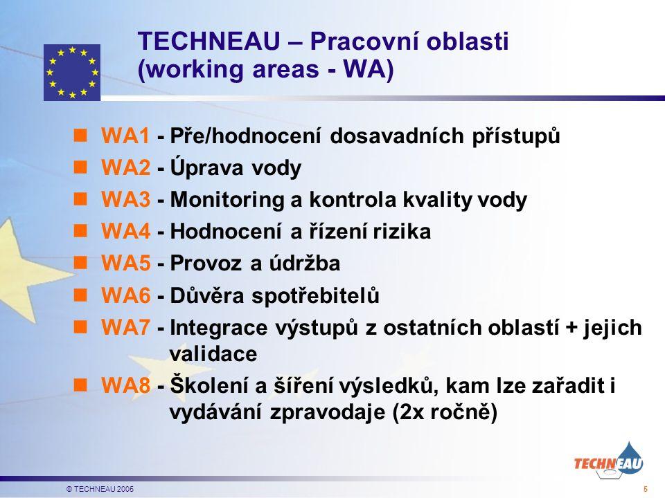 © TECHNEAU 2005 5 TECHNEAU – Pracovní oblasti (working areas - WA) WA1 - Pře/hodnocení dosavadních přístupů WA2 - Úprava vody WA3 - Monitoring a kontrola kvality vody WA4 - Hodnocení a řízení rizika WA5 - Provoz a údržba WA6 - Důvěra spotřebitelů WA7 - Integrace výstupů z ostatních oblastí + jejich validace WA8 - Školení a šíření výsledků, kam lze zařadit i vydávání zpravodaje (2x ročně)
