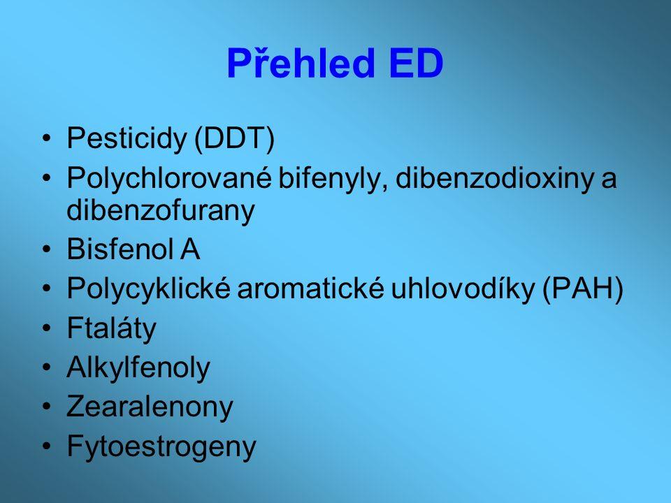 Přehled ED Pesticidy (DDT) Polychlorované bifenyly, dibenzodioxiny a dibenzofurany Bisfenol A Polycyklické aromatické uhlovodíky (PAH) Ftaláty Alkylfenoly Zearalenony Fytoestrogeny