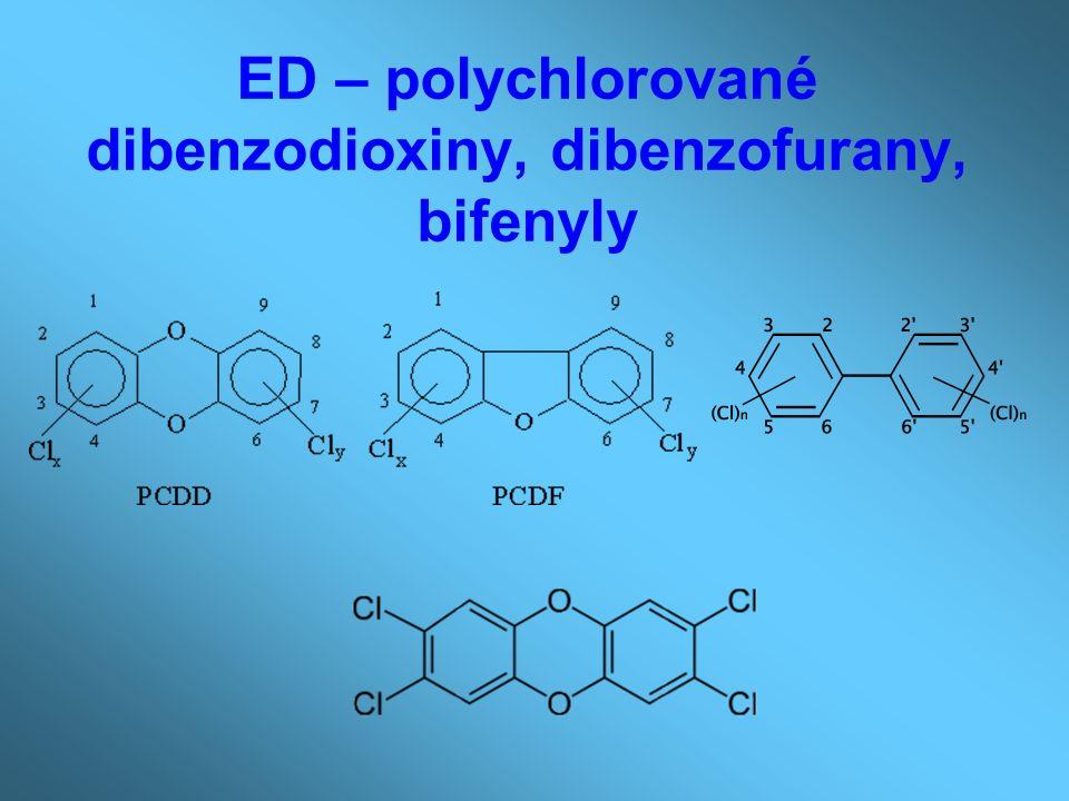 ED – polychlorované dibenzodioxiny, dibenzofurany, bifenyly