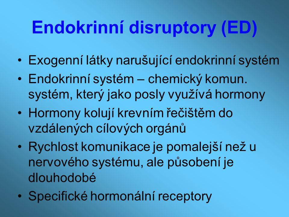 Endokrinní disruptory (ED) Exogenní látky narušující endokrinní systém Endokrinní systém – chemický komun.