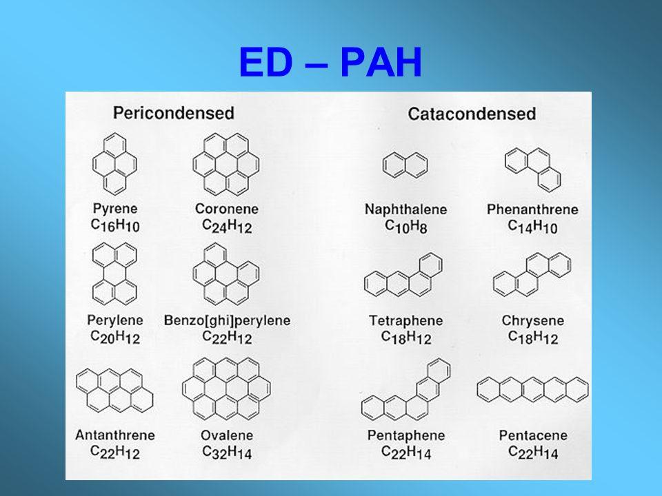 ED – PAH