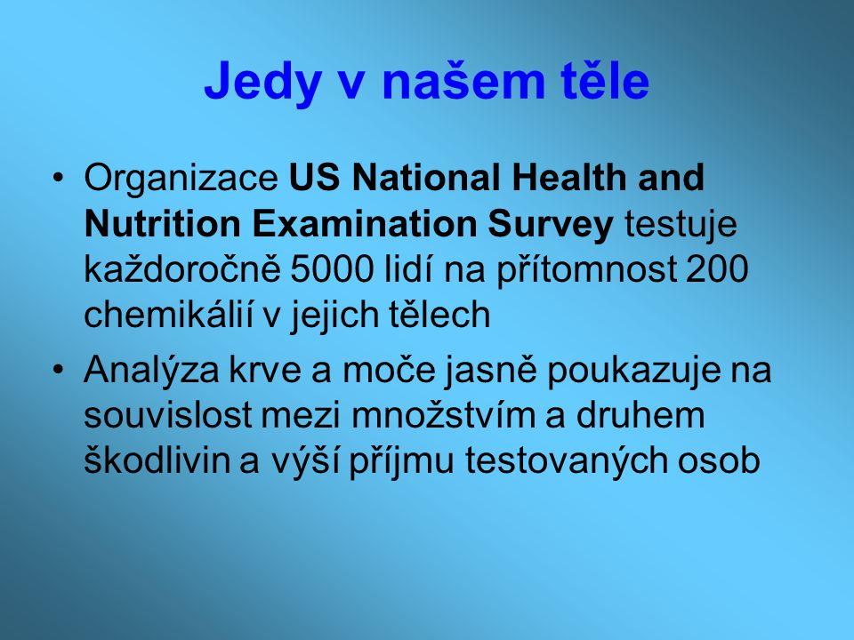 Jedy v našem těle Organizace US National Health and Nutrition Examination Survey testuje každoročně 5000 lidí na přítomnost 200 chemikálií v jejich tělech Analýza krve a moče jasně poukazuje na souvislost mezi množstvím a druhem škodlivin a výší příjmu testovaných osob