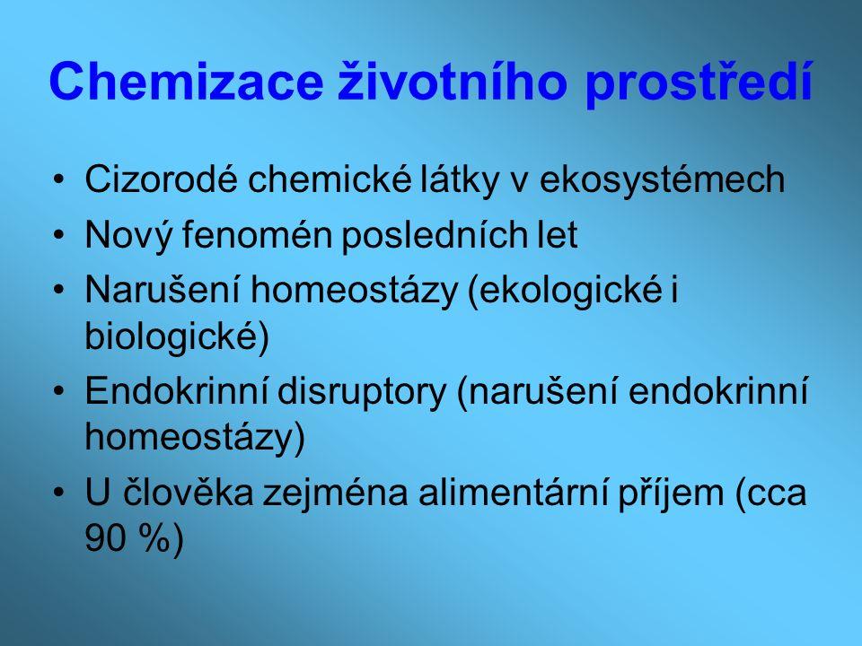 Chemizace životního prostředí Cizorodé chemické látky v ekosystémech Nový fenomén posledních let Narušení homeostázy (ekologické i biologické) Endokrinní disruptory (narušení endokrinní homeostázy) U člověka zejména alimentární příjem (cca 90 %)