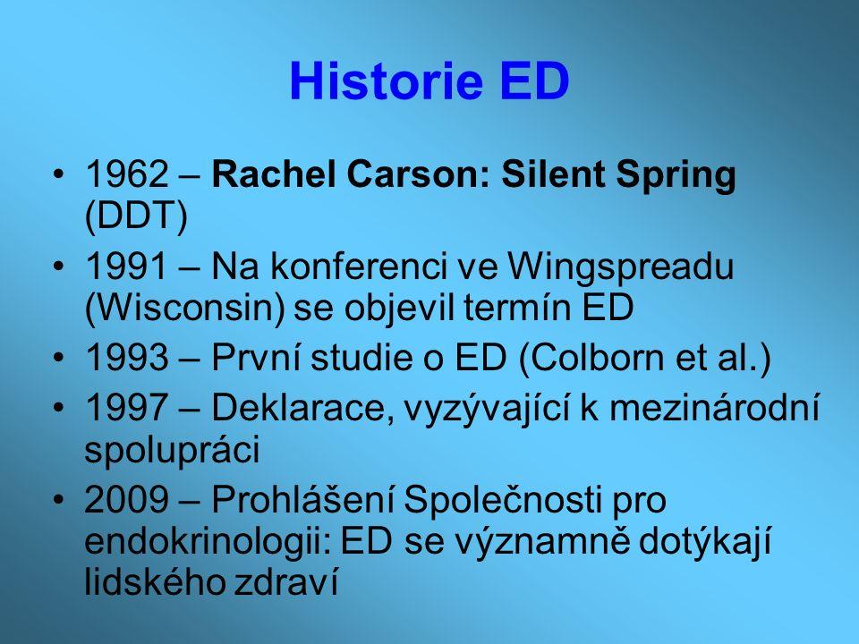 Historie ED 1962 – Rachel Carson: Silent Spring (DDT) 1991 – Na konferenci ve Wingspreadu (Wisconsin) se objevil termín ED 1993 – První studie o ED (Colborn et al.) 1997 – Deklarace, vyzývající k mezinárodní spolupráci 2009 – Prohlášení Společnosti pro endokrinologii: ED se významně dotýkají lidského zdraví