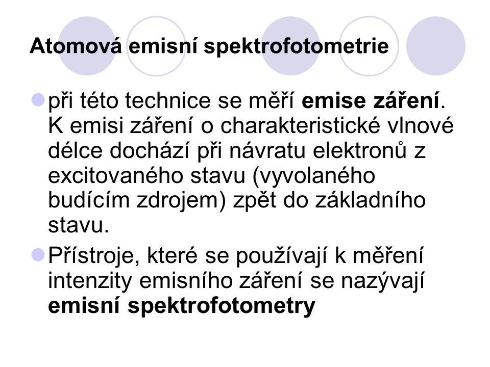Atomová emisní spektrofotometrie při této technice se měří emise záření.