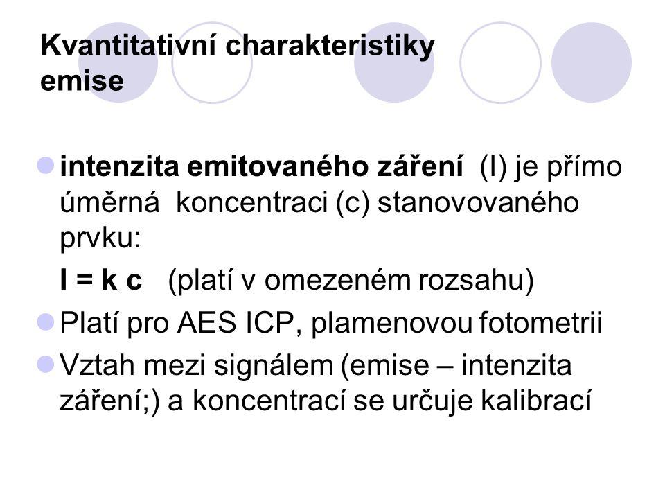 Kvantitativní charakteristiky emise intenzita emitovaného záření (I) je přímo úměrná koncentraci (c) stanovovaného prvku: I = k c (platí v omezeném rozsahu) Platí pro AES ICP, plamenovou fotometrii Vztah mezi signálem (emise – intenzita záření;) a koncentrací se určuje kalibrací