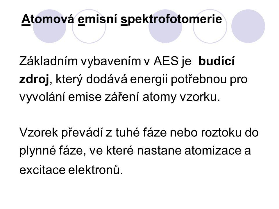 Atomová emisní spektrofotomerie Základním vybavením v AES je budící zdroj, který dodává energii potřebnou pro vyvolání emise záření atomy vzorku.