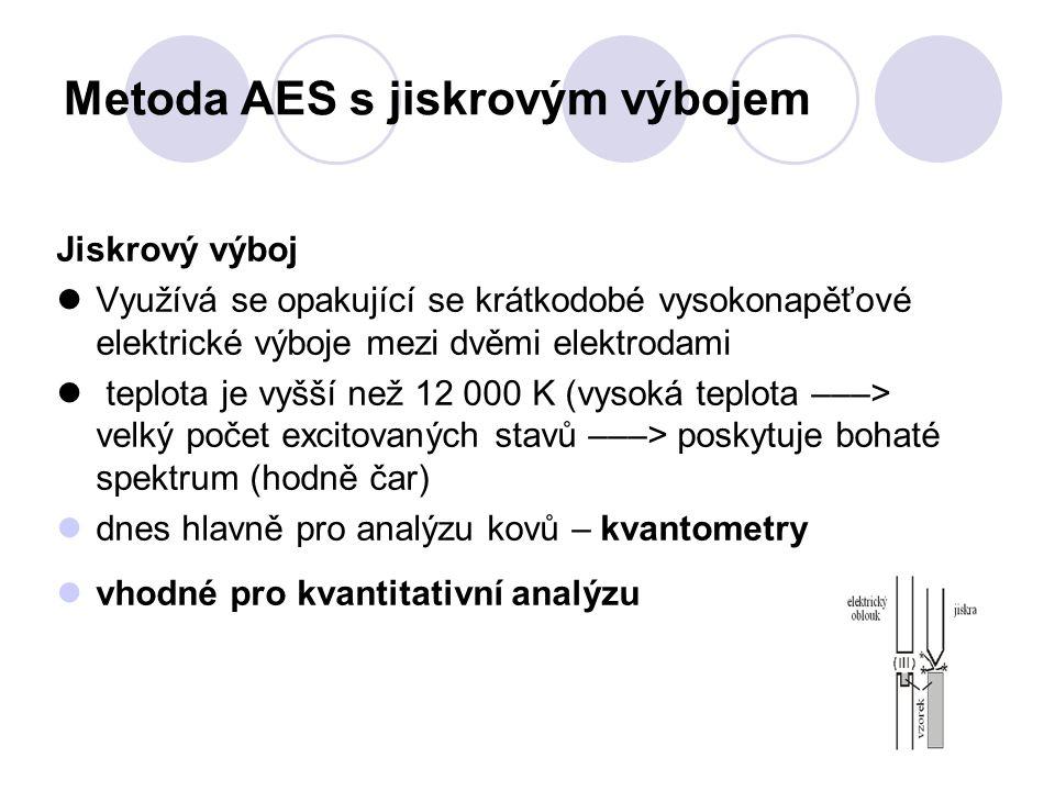 Metoda AES s obloukovým výbojem Obloukový výboj – vzniká, pokud je vložen trvalý elektrický výboj mezi dvěma elektrodami teplota výboje 4 000 až 8 000 K spektrum chudší, ale intenzivní čáry (na stejné vlnové délce vyzařuje více atomů) stanovení stopových prvků a hlavně kvalitativní analýza (snadněji najdeme čáry prvku ve spleti spektrálních čar)