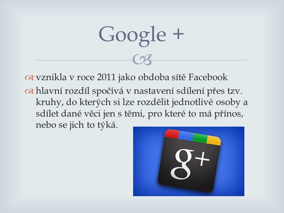   vznikla v roce 2011 jako obdoba sítě Facebook  hlavní rozdíl spočívá v nastavení sdílení přes tzv.