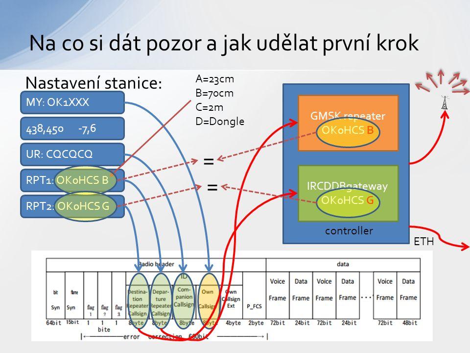 Na co si dát pozor a jak udělat první krok Nastavení stanice: MY: OK1XXX UR: CQCQCQ RPT1: OK0HCS B RPT2: OK0HCS G 438,450 -7,6 GMSK repeater OK0HCS B IRCDDBgateway OK0HCS G controller ETH A=23cm B=70cm C=2m D=Dongle = =