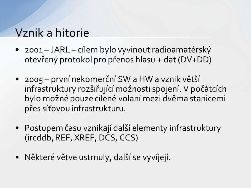 V ČR – první převaděče OK0HCS, OK0BRQ, OK0DSK Provedení ICOM Vznik a hitorie Cca 2009 - 2011 první pokusy s nasazením non-ICOM řešení – G4KLX opensource SW+ dostupný HW = velmi levné řešení infrastruktury V ČR nastává klasický problém – co bylo dříve.
