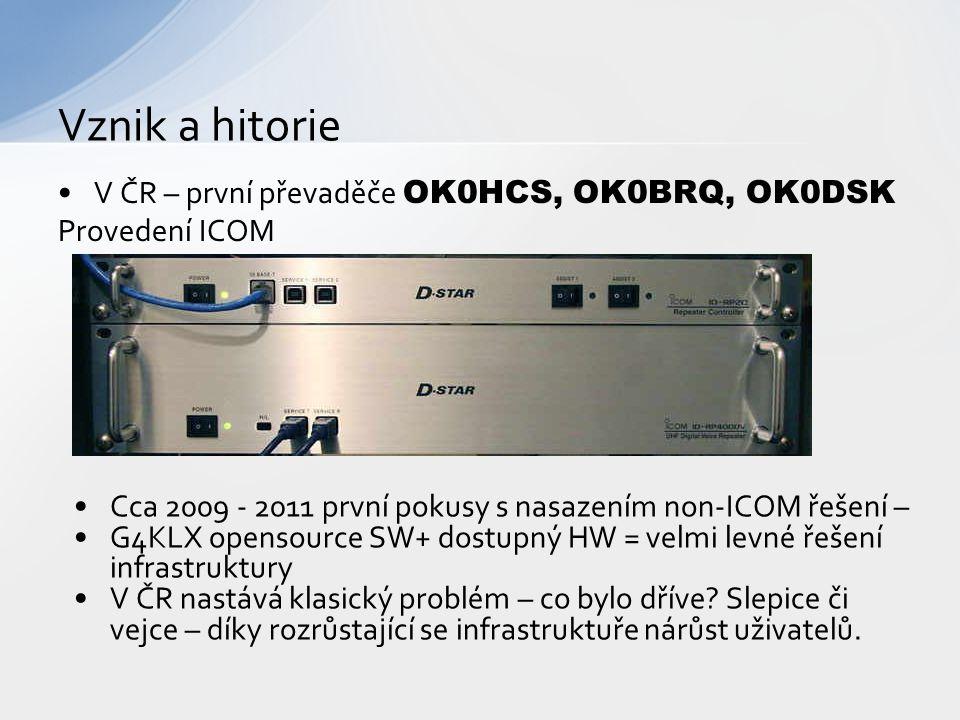Uživatelský HW a SW ID-80ADID-92ADID-31AID-51A ID-880HID-2820H IC-7100IC-9100 UP4DAR DVAP DV-Dongle DVRPTR V3 UP4DAR